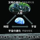 人間ー時間-宇宙 v2.0