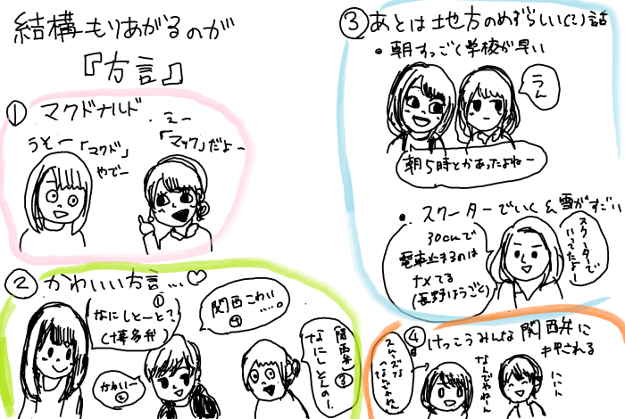 歴産イラストblog3