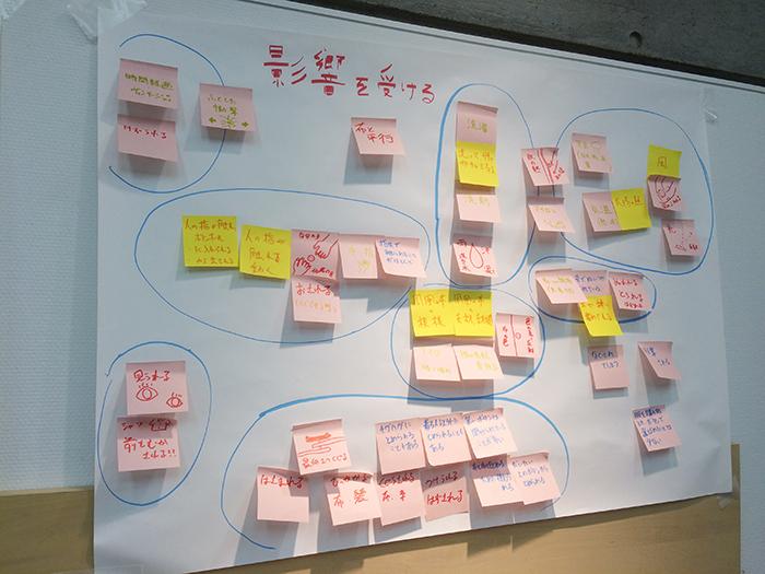 3.ボタンと周囲の環境を分析