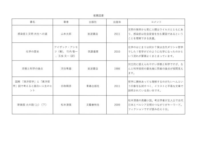 増渕先生推薦図書